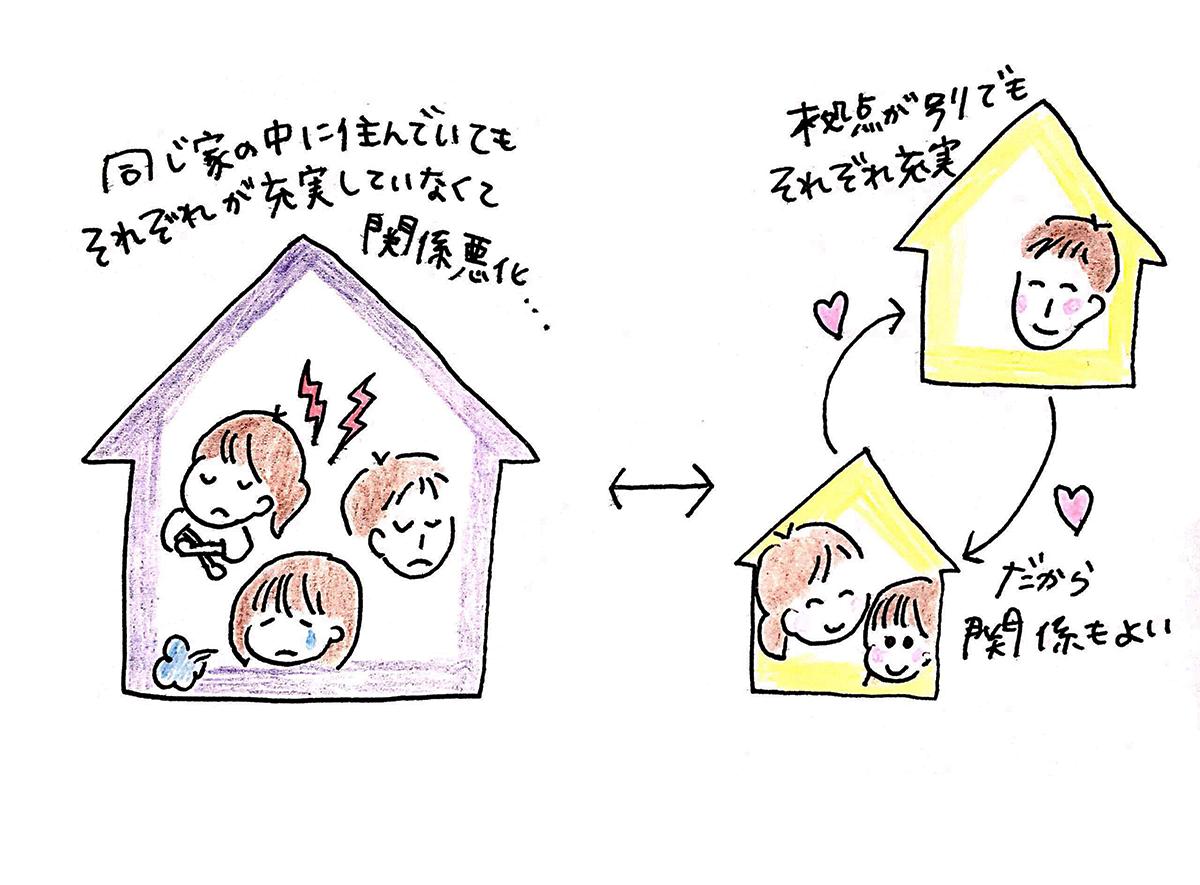 家族の形イラスト