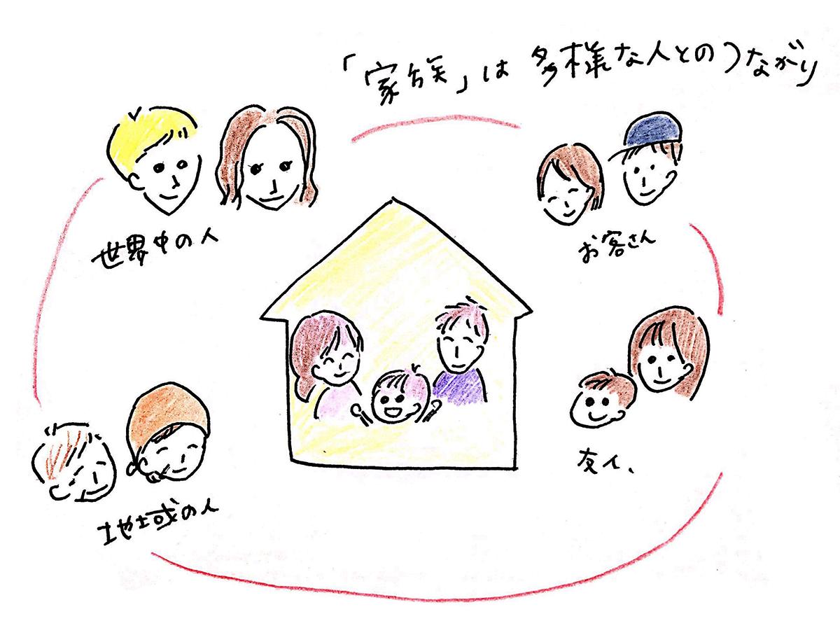 多様な家族観イラスト